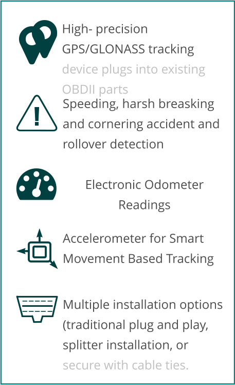 High- precision GPS/GLONASS tracking device plugs into existing OBDII parts Speeding, harsh breasking and cornering accident and rollover detection Electronic Odometer Readings Accelerometer for Smart Movement Based Tracking  Multiple installation options (traditional plug and play, splitter installation, or secure with cable ties.